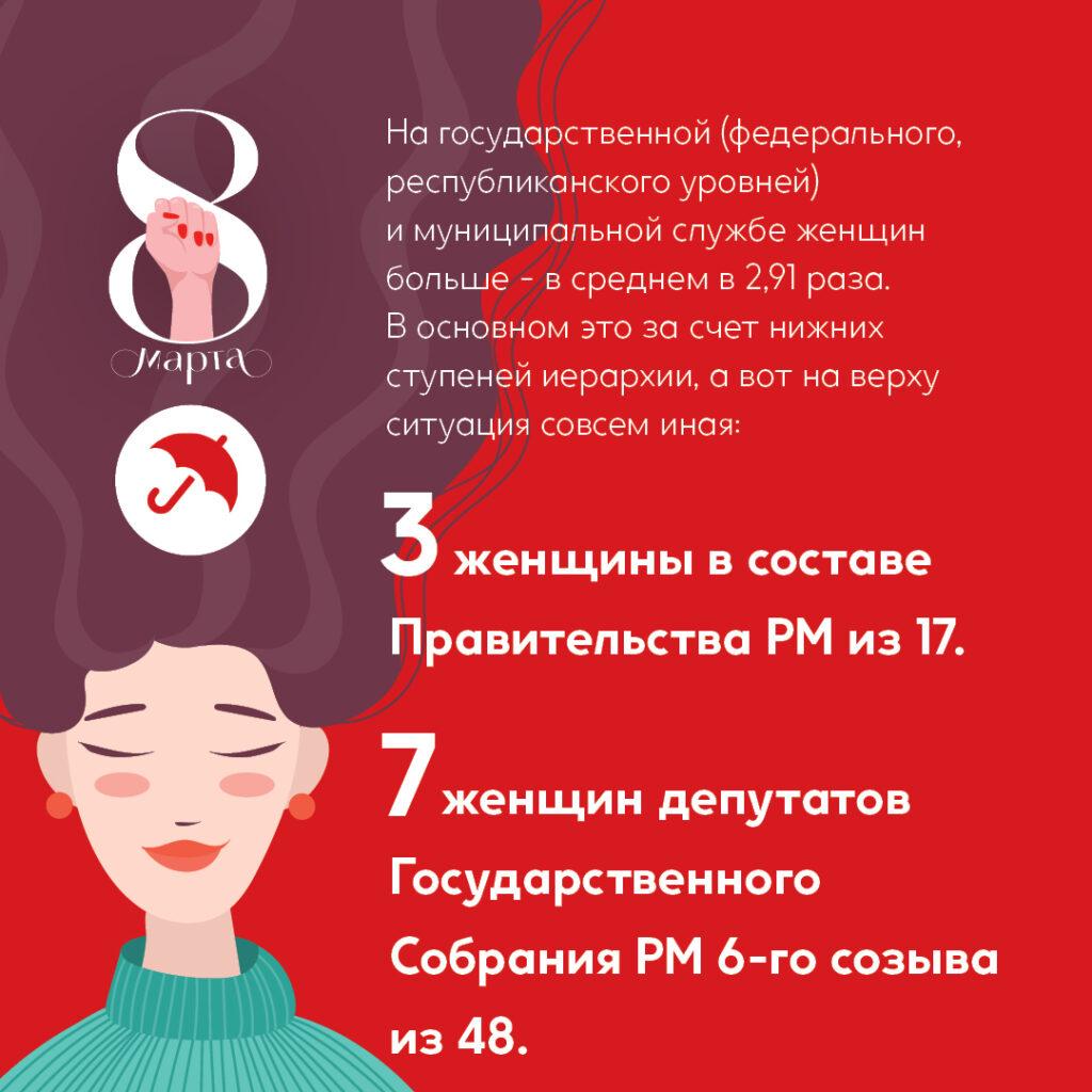 b Женщины  b  в Саранске