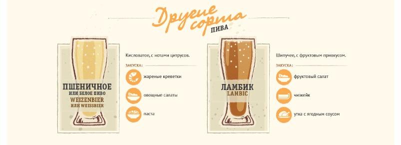 pivovar_eda_drugie