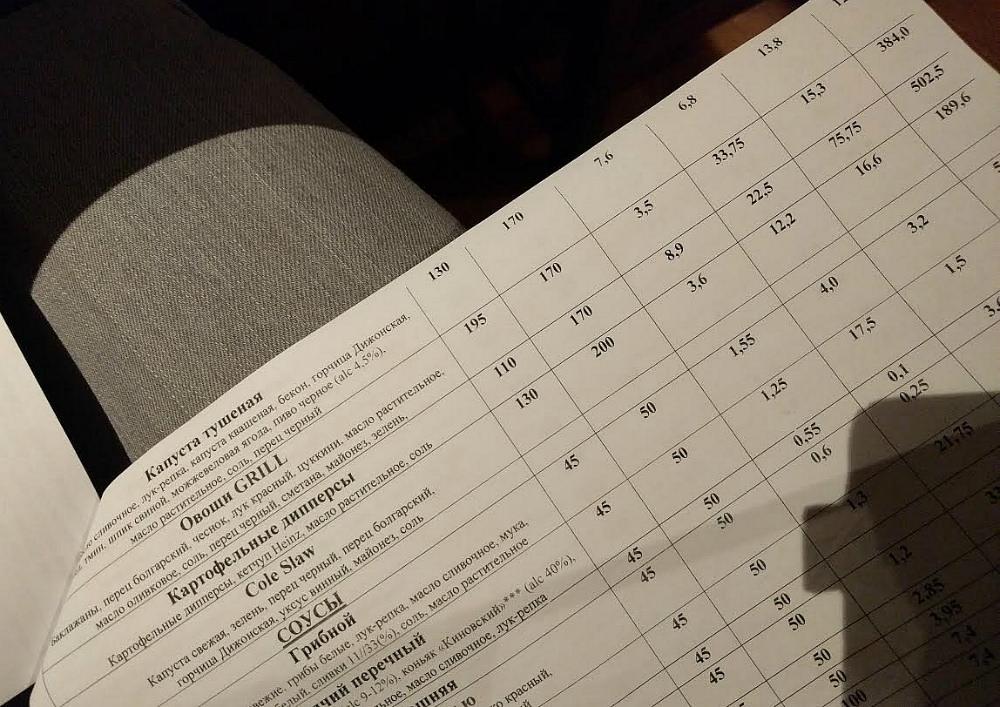ЗОЖный рейтинг  как правильно питаться в nbsp   Bg Pg    обед (1)_mini