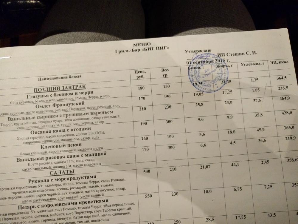 ЗОЖный рейтинг  как правильно питаться в nbsp   Bg Pg    zavtrak bp