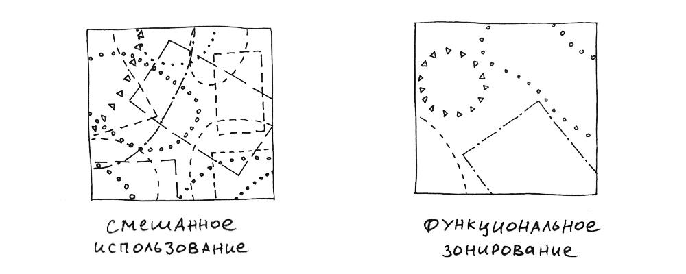 009_Скетч-зонирования