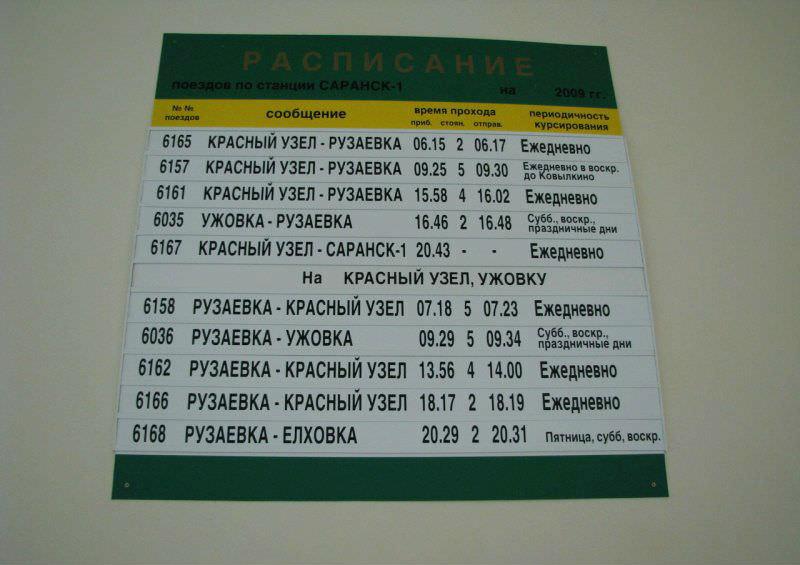 b Топ 15  b  запросов про nbsp Саранск в nbsp Яндексе poiskovik_5