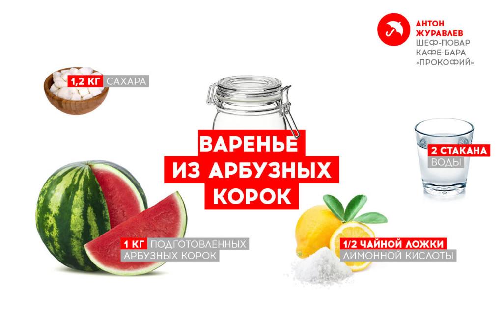 Сезон банок объявляется открытым    рецепты консервации    от шеф поваров города arbuz