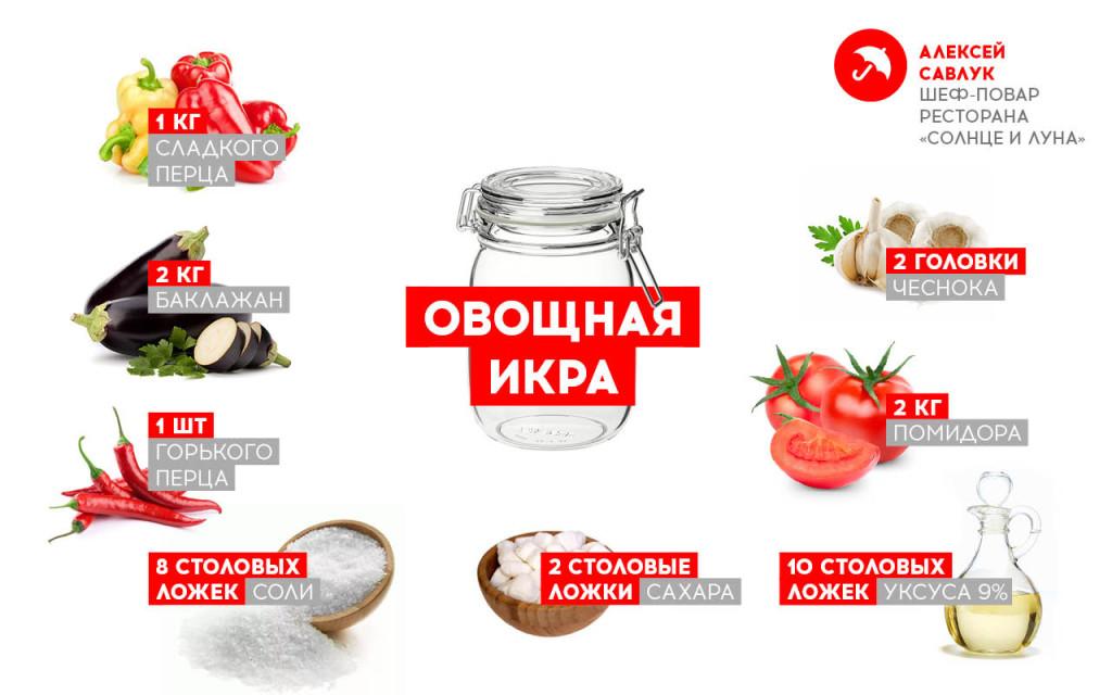 Сезон банок объявляется открытым    рецепты консервации    от шеф поваров города ikra