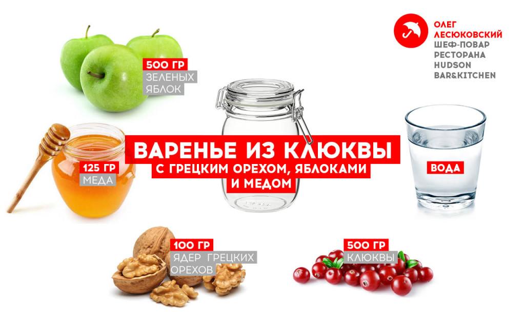 Сезон банок объявляется открытым    рецепты консервации    от шеф поваров города klukva