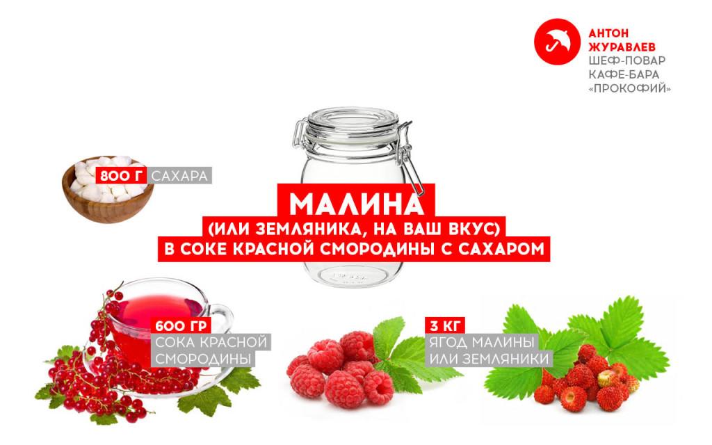 Сезон банок объявляется открытым    рецепты консервации    от шеф поваров города malina2