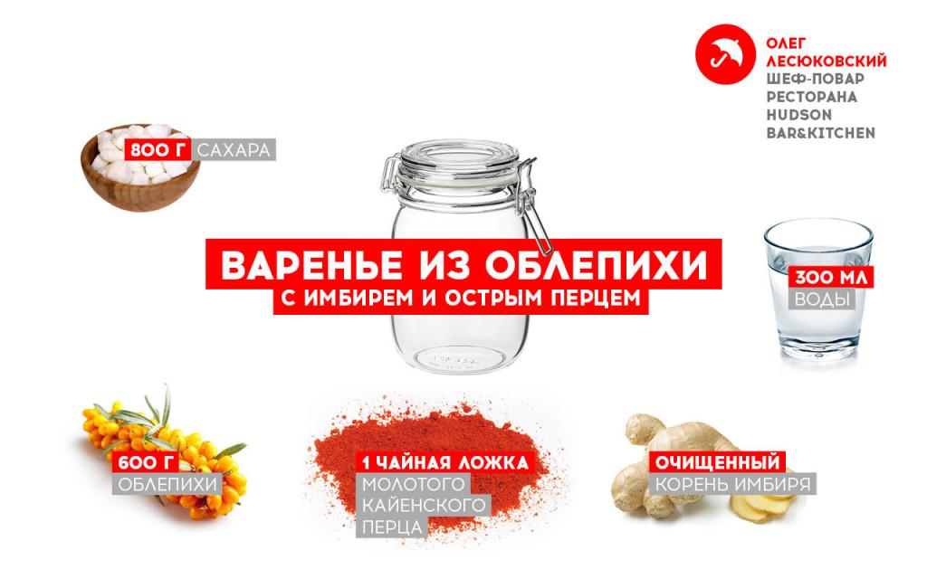 Сезон банок объявляется открытым    рецепты консервации    от шеф поваров города oblepiha