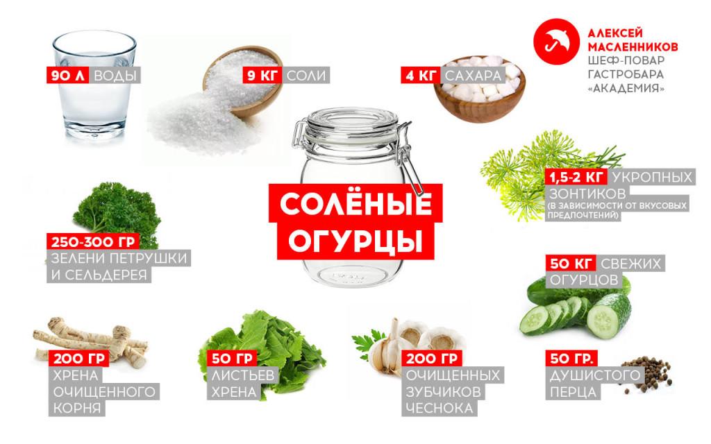 Сезон банок объявляется открытым    рецепты консервации    от шеф поваров города ogurtsy